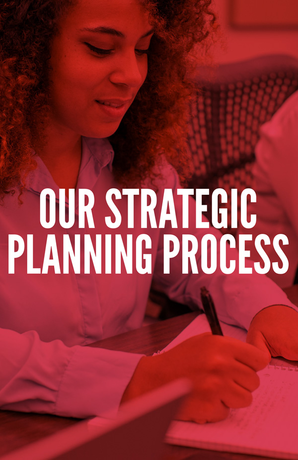 Our Strategic Planning Process